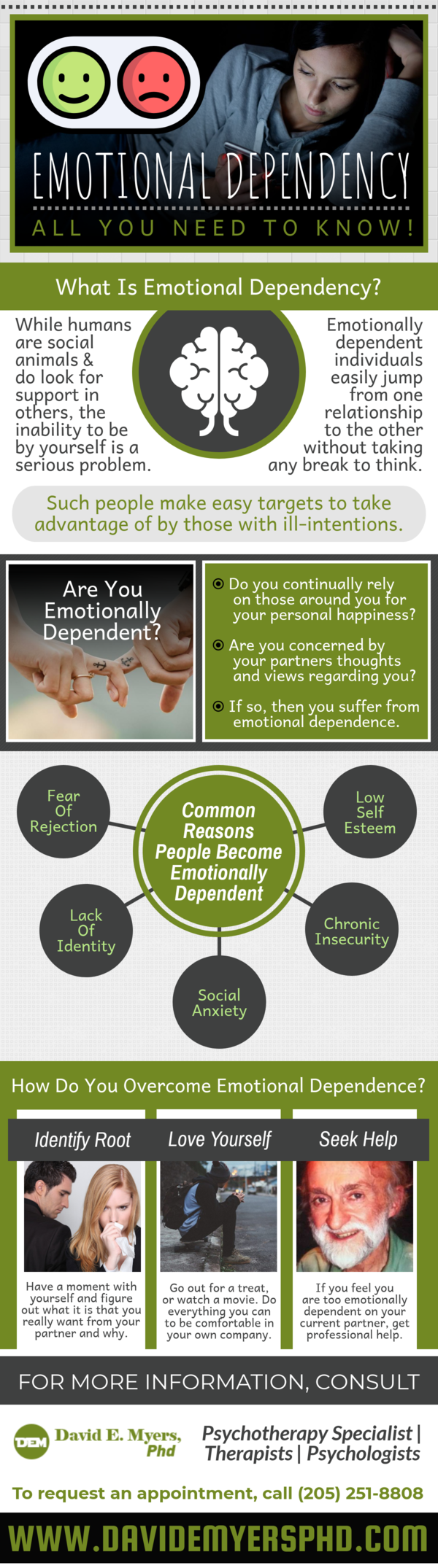 What Is Emotional Dependency