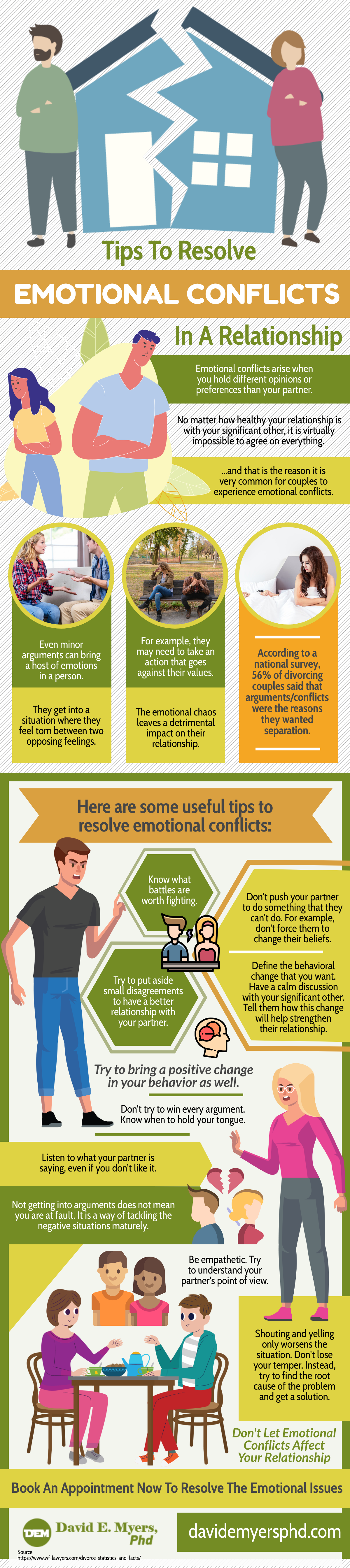 Image showing infographic psychologist in Gardendale